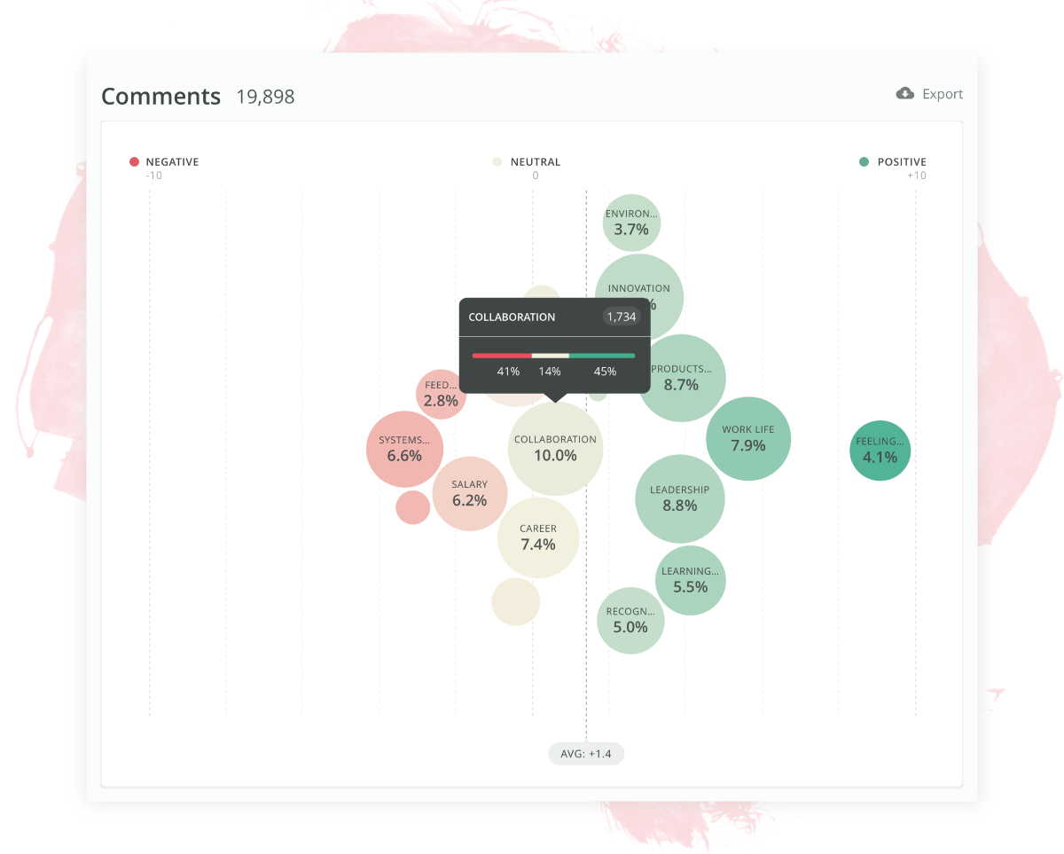 text-analytics-screen-comments@2x