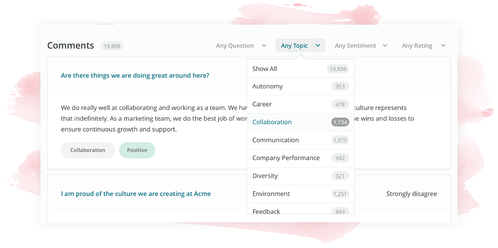 Text Analytics for Employee Experience | Culture Amp