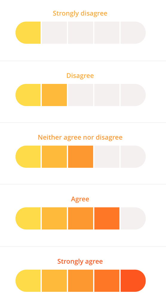 Full likert scale.png